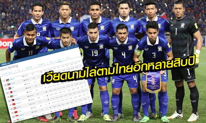 Comment!!! แฟนบอลเวียดนาม เกี่ยวกับอันดับฟีฟ่าล่าสุด