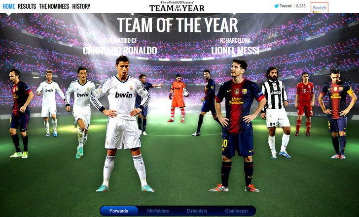 11 นักเตะ ทีมยอดเยี่ยมแห่งปีUEFA  2012 +Clip
