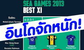 แฟนอินโดฯ ของขึ้น จวกทีมยอดเยี่ยมไทย