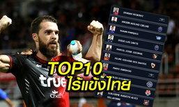 บทสรุปดาวซัลโวไทยลีก 2017 ไร้ดาวยิงแข้งไทย ติดท็อป 10