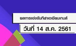 สรุปผลการแข่งขัน กีฬาเอเชียนเกมส์ 2018 ประจำวันที่ 14 สิงหาคม 2561