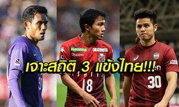 """ล้วงลึกสถิติ! """"3 นักเตะทีมชาติไทย"""" บนเวทีเจลีก ญี่ปุ่น ฤดูกาล 2018"""