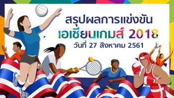 สรุปผลการแข่งขัน กีฬาเอเชียนเกมส์ 2018 ประจำวันที่ 27 สิงหาคม 2561