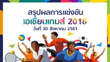 สรุปผลการแข่งขัน กีฬาเอเชียนเกมส์ 2018 ประจำวันที่ 30 สิงหาคม 2561
