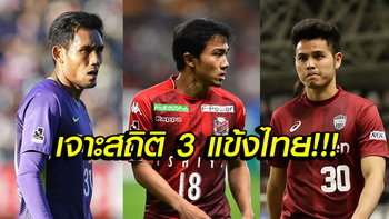"ล้วงลึกสถิติ! ""3 นักเตะทีมชาติไทย"" บนเวทีเจลีก ญี่ปุ่น ฤดูกาล 2018"