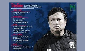 """TIMELINE : """"โค้ชโต่ย"""" จากสตาฟฟ์ฯนอกสายตา สู่เก้าอี้เฮดโค้ชทีมชาติไทยชุดใหญ่"""