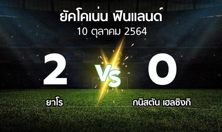 bg score