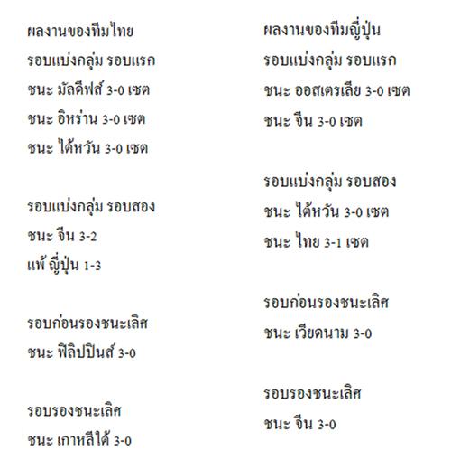 thaiaiaiai88