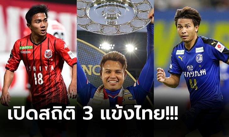 """ล้วงลึกสถิติ! """"3 นักเตะทีมชาติไทย"""" บนเวทีเจลีก ญี่ปุ่น ฤดูกาล 2019"""