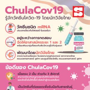 """ทำความรู้จัก """"วัคซีน ChulaCov19"""" โดยคนไทย"""