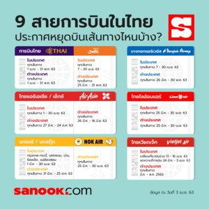 รวมสายการบินในไทยประกาศหยุดบิน