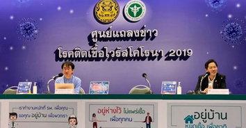 COVID-19 ผู้ป่วยติดเชื้อในไทยสะสม 1978 เฉลี่ยวันละ 90 คน
