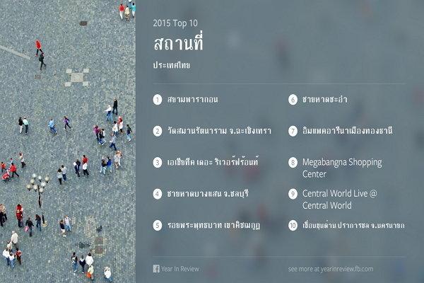 """10 อันดับ """"สถานที่ท่องเที่ยวยอดนิยม"""" ที่ถูก Check in มากที่สุดในไทย"""