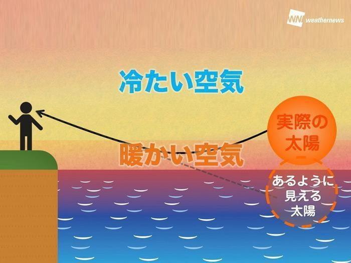 daruma-sunrise1