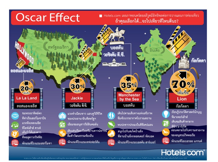 th_oscar_infographic_one_gree