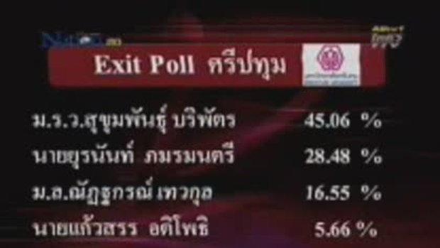 exit โพล เลือกตั้งผู้ว่ากทม. 2552