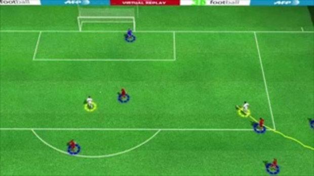 คลิปไฮไลท์ยูโร2012 3D กรีซ ชนะ รัสเซีย 1-0