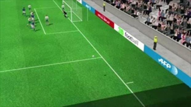 คลิปไฮไลท์ยูโร2012 3D อิตาลี นำ ไอร์แลนด์ 2-0