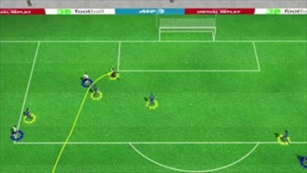 คลิปไฮไลท์ เยอรมัน vs กรีซ (4-1)