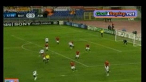 โรม่า 3-2 บาเยิร์น มิวนิค