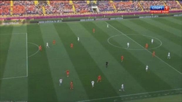 ไฮไลท์ ยูโร2012 เนเธอร์แลนด์ 0-1 เดนมาร์ก