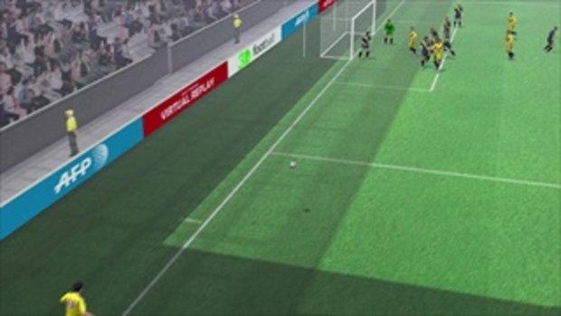 คลิปไฮไลท์ยูโร2012 3D ยูเครน นำ สวีเดน 2-1