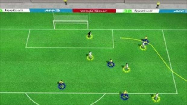 คลิปไฮไลท์ยูโร2012 3D สวีเดน นำ ฝรั่งเศส 2-0