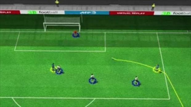 คลิปไฮไลท์ เยอรมัน vs กรีซ (1-1)