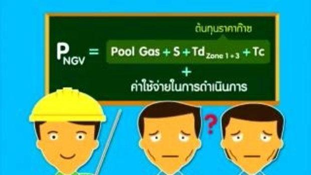 รู้ทันก๊าซ ตอนที่ 2