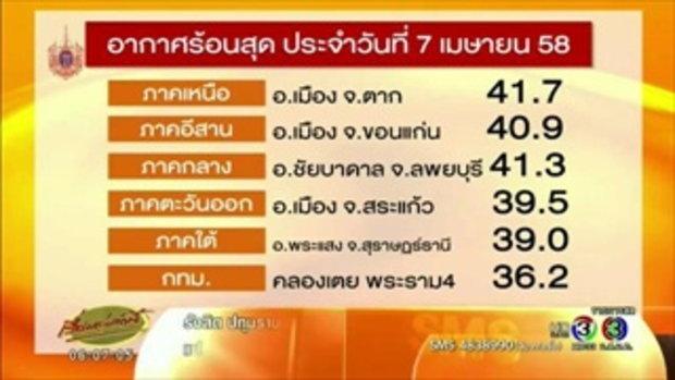 ทั่วไทยอากาศร้อนจัด ตาก ครองแชมป์อุณหภูมิทะลุ 41.7 องศา (8 เม.ย.58)