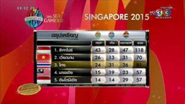 ทัพนักกีฬาไทยคว้าแล้ว 24 ทอง รั้งที่ 3 ตารางซีเกมส์ (09 มิ.ย.58)