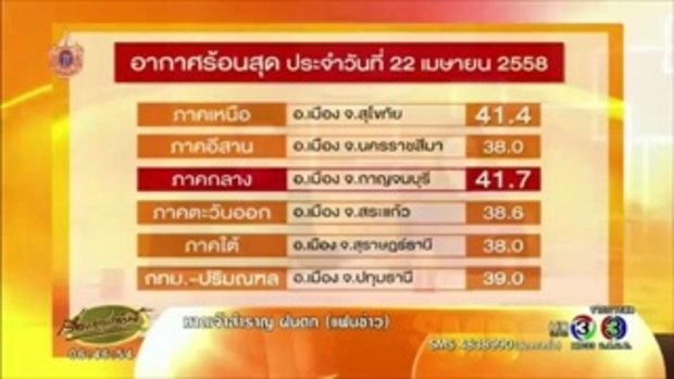 กาญจนบุรี คว้าแชมป์ร้อนสุดในไทย 22 เม.ย. อุณหภูมิแตะ 41.7 องศา (23 เม.ย.58)
