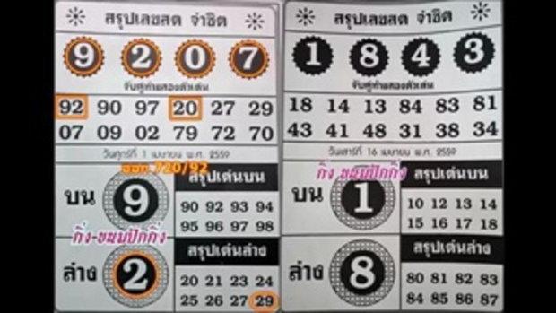 เลขเด็ด 16_4_59 สรุปเลขสด จ่าชิต หวย งวดวันที่ 16 เมษายน 2559