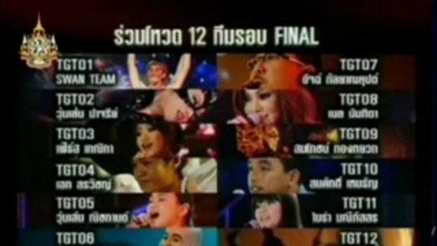 Thailand's Got Talent (22-05-54) - ก้องภพ แก้วเรือ