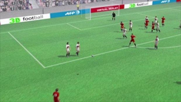 คลิปไฮไลท์ยูโร2012 3D รัสเซีย นำ โปแลนด์ 1-0