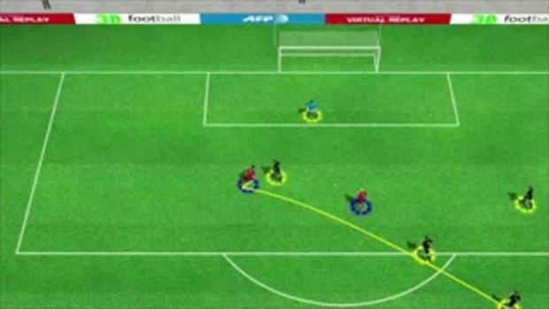 คลิปไฮไลท์ยูโร2012 3D โปรตุเกส นำ ฮอลแลนด์ 2-1