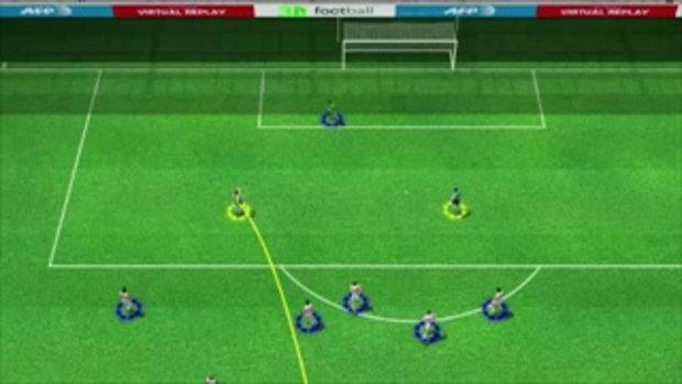 คลิปไฮไลท์ยูโร2012 3D สเปน ชนะ โครเอเชีย 1-0
