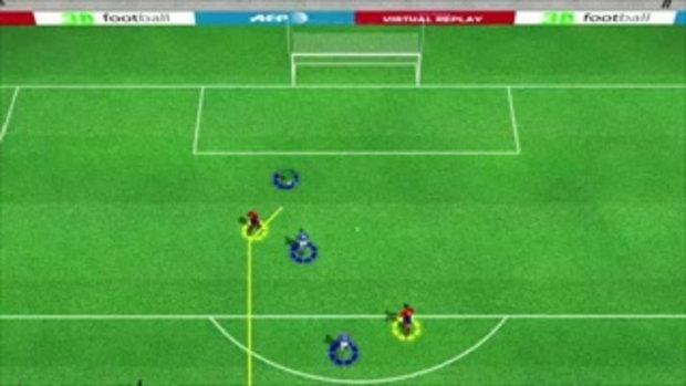 คลิป สเปน ชนะ อิตาลี 4-0 (3/4)
