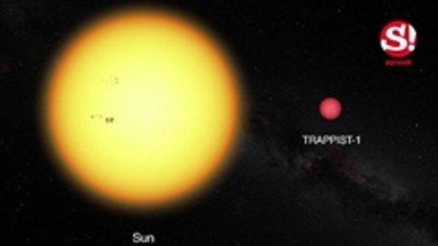 TRAPPIST-1 ระบบดาวเคราะห์ใหม่ มีองค์ประกอบ ที่อาจมีสิ่งมีชีวิตเหมือนกับโลก