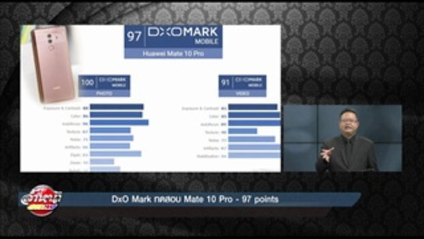 DxO Mark ทดสอบ Mate 10 Pro - 97 points