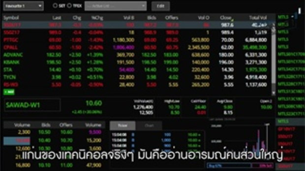 NaChe Trading Shortcut 1 - ทางลัดนักเก็งกำไร