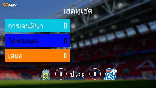อาร์เจนตินา vs ไอซ์แลนด์