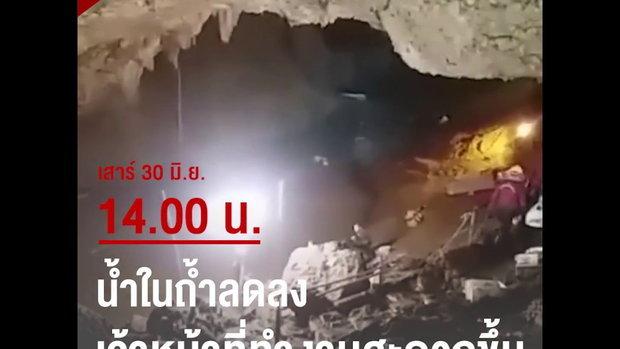 น้ำในถ้ำลดลง เจ้าหน้าที่ทำงานสะดวกขึ้น