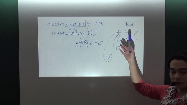 ความเข้าใจเพิ่มเติมเรื่อง Electronegativity