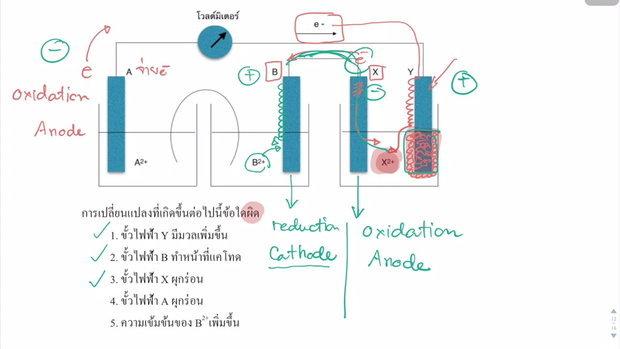 เฉลยตัวอย่างข้อสอบ PAT2 เคมี (อ.ไมธ์) part 3