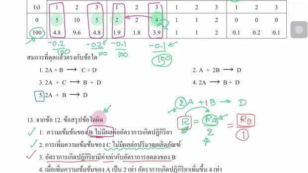 เฉลยตัวอย่างข้อสอบ PAT2 เคมี (อ.ไมธ์) part 2
