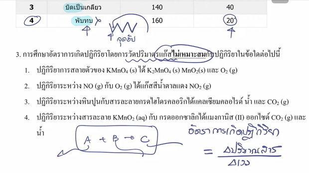 ติวสอบกลางภาค เคมี ม.5 : การเกิดปฏิกิริยาเคมี