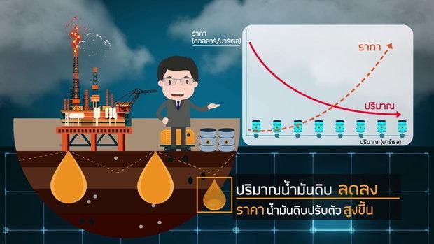 บันทึกพลังงาน_Ep.87 สถานการณ์ราคาน้ำมันประจำสัปดาห์ที่ 2-6 ก.ค. 61 และแนวโน้มสัปดาห์ที่ 9-13 ก.ค. 61