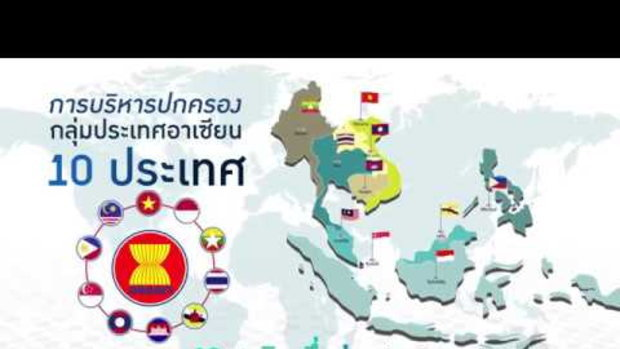 Ep.09 ประชาคมอาเซียนคืออะไร