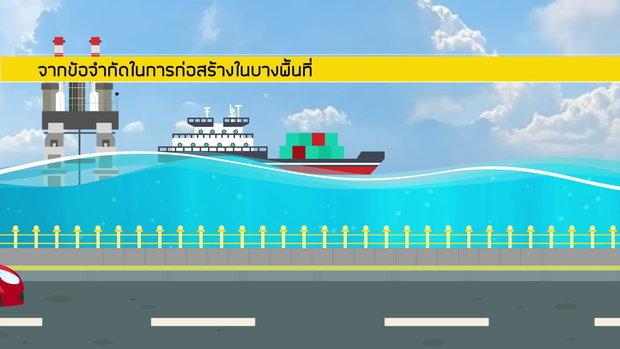 PTT Insight EP 28 ตอน FSRU นวัตกรรม หนุนการนำเข้า LNG